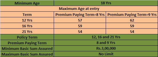 Limited Payment Endowment Plan No.830