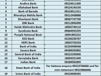Missed Call Balance Enquiry Numbers