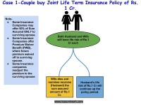 Joint Life Term Insurance Policies-Who can buy?