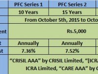 PFC Tax-Free Bonds 2015-Features, Review and Benefits