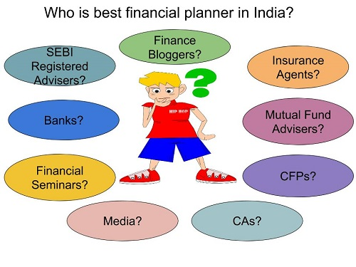 best financial planner in India