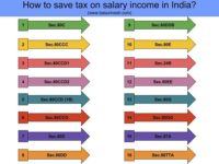 save tax on salary income