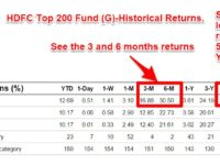 Mutual Fund Investors in India – Some unknown mistakes