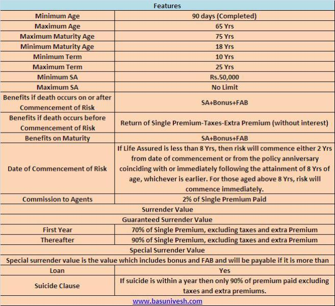lic 39 s new plans 2014 single premium endowment plan