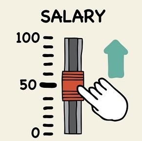 High Income