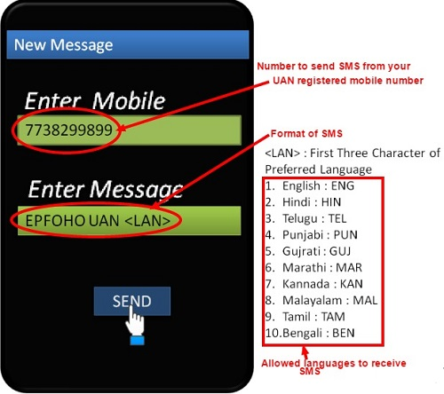 Check EPF balance through Missed Call AND SMS Alert