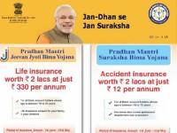 All about Pradhan Mantri Suraksha Bima Yojana and Pradhan Mantri Jeevan Jyoti Bima Yojana