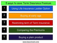 5 ways to save your Term Insurance premium