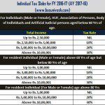 Income Tax Slabs for 2016-17