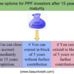 PPF withdrawal rules