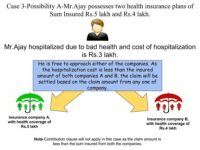 Multiple health insurance policies -How to claim from all?