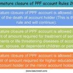 Premature Closure of PPF Account Rules 2016
