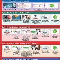 6 ways to e-Verify Income Tax Return (ITR)