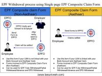 EPF Composite Claim Form -Single form to withdraw EPF without employer