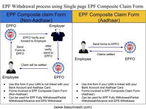 EPF Withdrawal Process using EPF Composite Claim Form