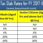 Latest Income Tax Slab Rates for FY 2017-18 (AY 2018-19)