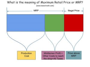 shops charging more than MRP