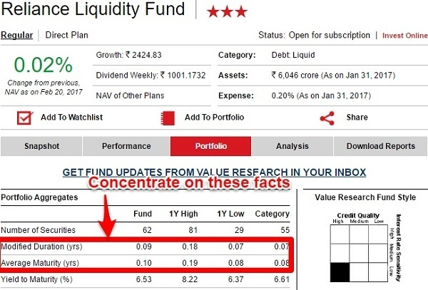 Reliance Liquidity Fund