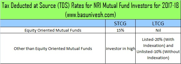 Tax Deducted at Source (TDS) Rates for NRI Mutual Fund Investors for 2017-18