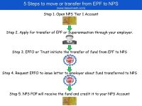 How to move or transfer from EPF to NPS?