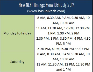 New NEFT Timings Effective from 10th July 2017