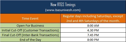 New RTGS Timings