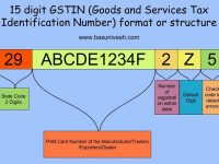 All about 15 digit GSTIN (Goods and Services Tax Identification Number) format