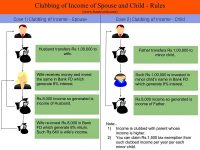 Clubbing of Income of spouse and child -Tips to save tax