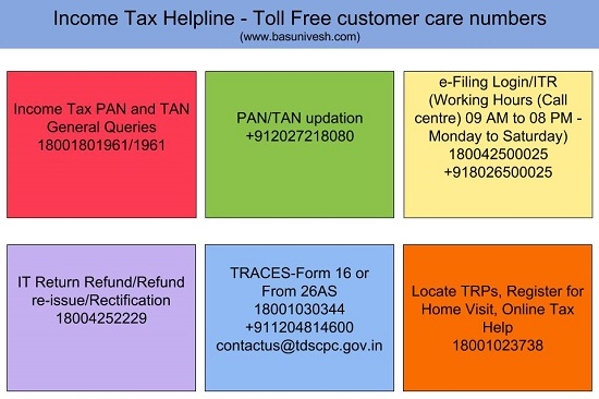 Income tax helpline toll free customer care numbers basunivesh income tax helpline toll free customer care numbers spiritdancerdesigns Images