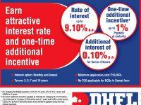 NCD (Non Convertible Debentures) – Who can invest?
