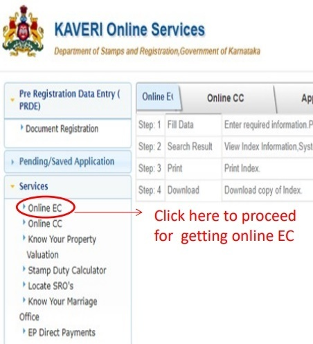 How to get encumbrance certificate online