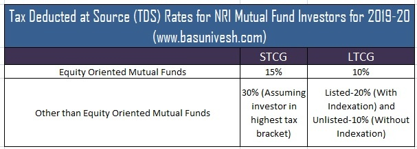 Tax Deducted at Source (TDS) Rates for NRI Mutual Fund Investors for 2019-20