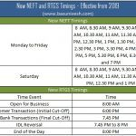 New NEFT and RTGS Timings - Effective from 2019