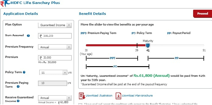 HDFC Life Sanchay Plus Guaranteed Income Benefit