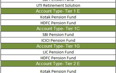 NPS Returns for 2020 – Who is best NPS Fund Manager?