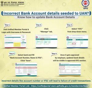 correct/update Bank details in EPF/UAN online