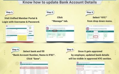 How to correct/update Bank details in EPF/UAN online?