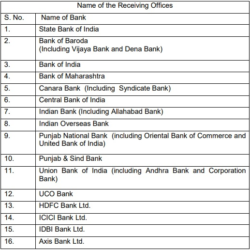 Where to buy Government of India Floating Rate Savings Bonds, 2020 (Taxable)?