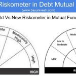 New Riskometer in Debt Mutual Funds