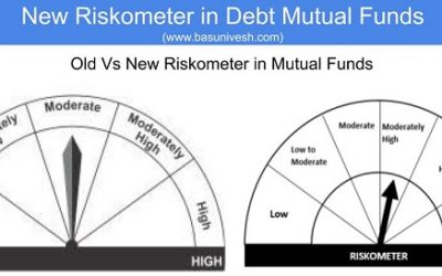 New Riskometer in Debt Mutual Funds – Is it really measure the risk?