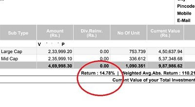 Cab Driver and his 10 Yrs 15% Equity Returns