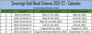 Sovereign Gold Bond Scheme 2021-22