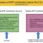 Taxation of EPF contribution above Rs.2.5 Lakh